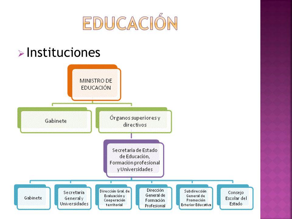 Instituciones
