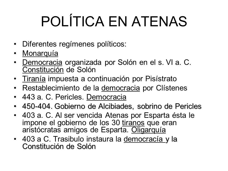 POLÍTICA EN ATENAS Diferentes regímenes políticos: Monarquía Democracia organizada por Solón en el s. VI a. C. Constitución de Solón Tiranía impuesta