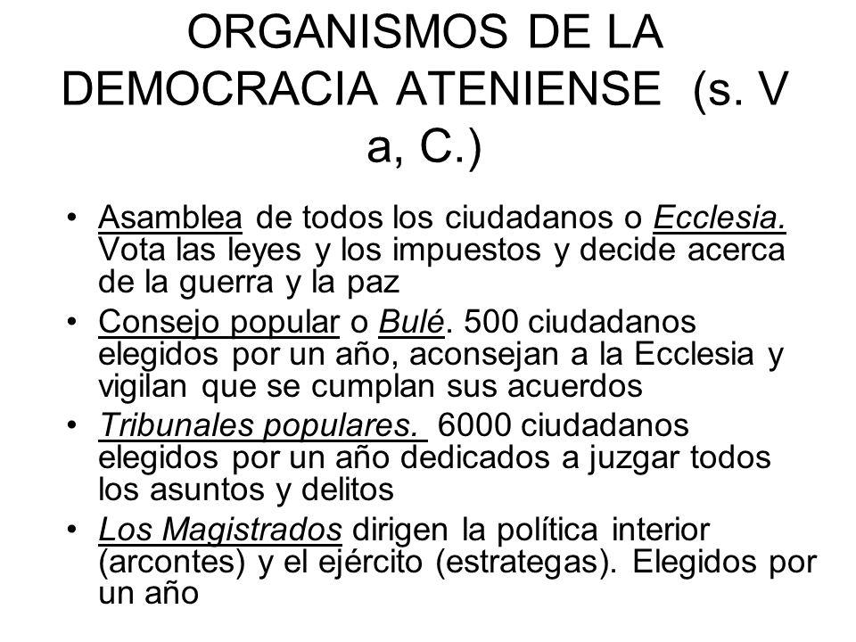ORGANISMOS DE LA DEMOCRACIA ATENIENSE (s. V a, C.) Asamblea de todos los ciudadanos o Ecclesia. Vota las leyes y los impuestos y decide acerca de la g