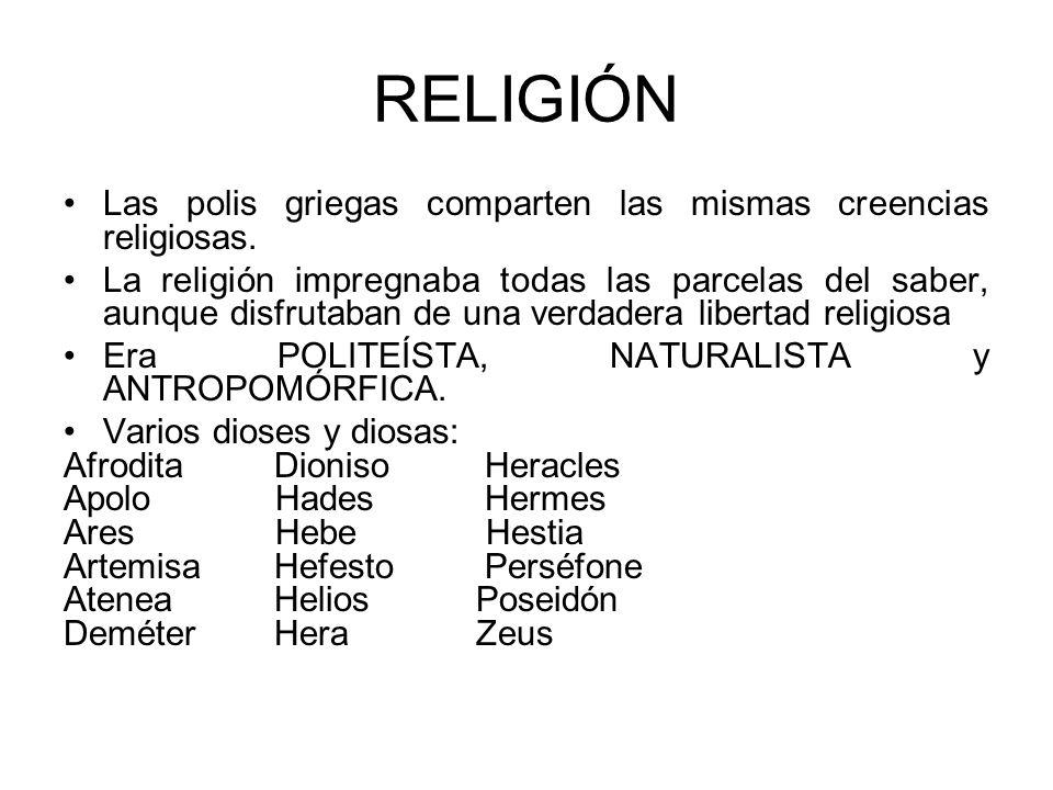 RELIGIÓN Las polis griegas comparten las mismas creencias religiosas. La religión impregnaba todas las parcelas del saber, aunque disfrutaban de una v