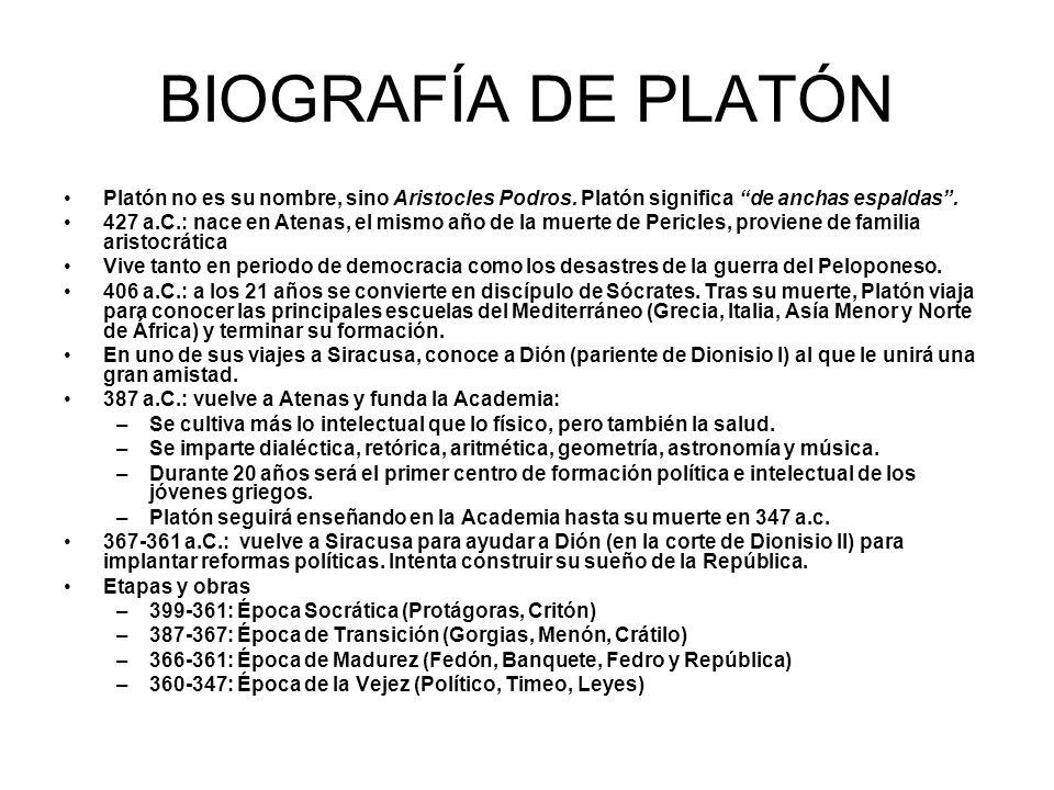BIOGRAFÍA DE PLATÓN Platón no es su nombre, sino Aristocles Podros. Platón significa de anchas espaldas. 427 a.C.: nace en Atenas, el mismo año de la
