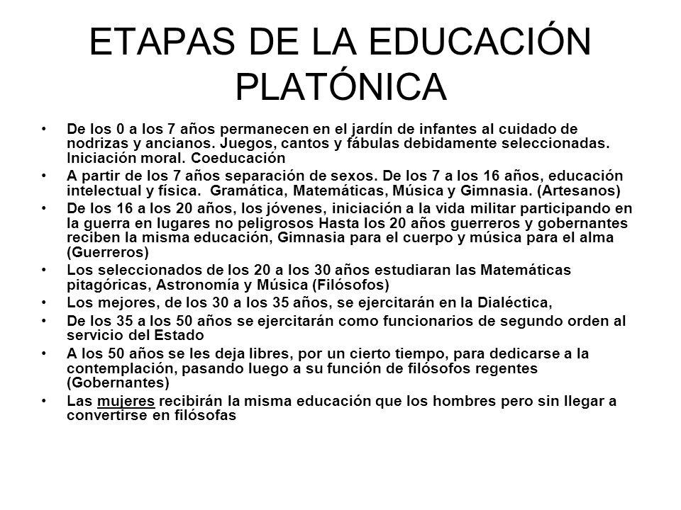 ETAPAS DE LA EDUCACIÓN PLATÓNICA De los 0 a los 7 años permanecen en el jardín de infantes al cuidado de nodrizas y ancianos. Juegos, cantos y fábulas