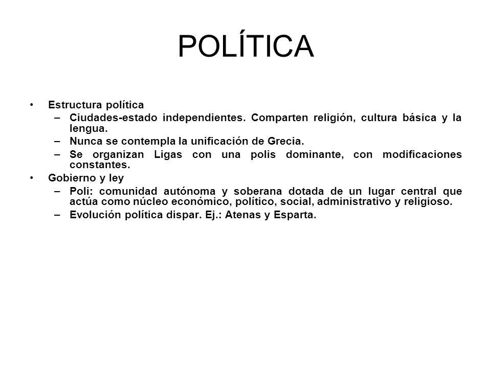 POLÍTICA Estructura política –Ciudades-estado independientes. Comparten religión, cultura básica y la lengua. –Nunca se contempla la unificación de Gr