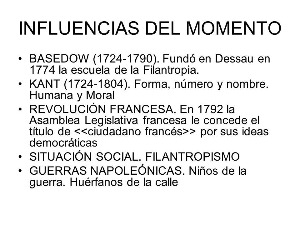 INFLUENCIAS DEL MOMENTO BASEDOW (1724-1790). Fundó en Dessau en 1774 la escuela de la Filantropia. KANT (1724-1804). Forma, número y nombre. Humana y