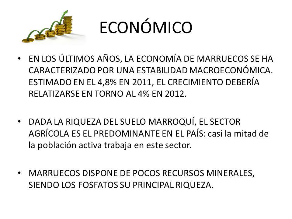 ECONÓMICO EN LOS ÚLTIMOS AÑOS, LA ECONOMÍA DE MARRUECOS SE HA CARACTERIZADO POR UNA ESTABILIDAD MACROECONÓMICA. ESTIMADO EN EL 4,8% EN 2011, EL CRECIM