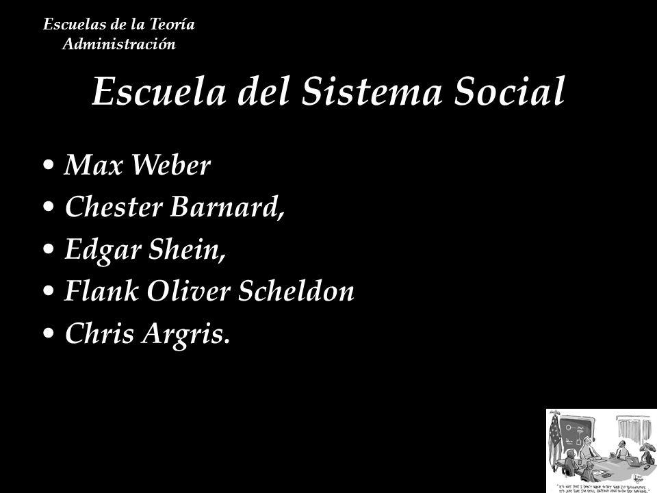 Escuela del Sistema Social Escuelas de la Teoría Administración Max Weber Chester Barnard, Edgar Shein, Flank Oliver Scheldon Chris Argris.
