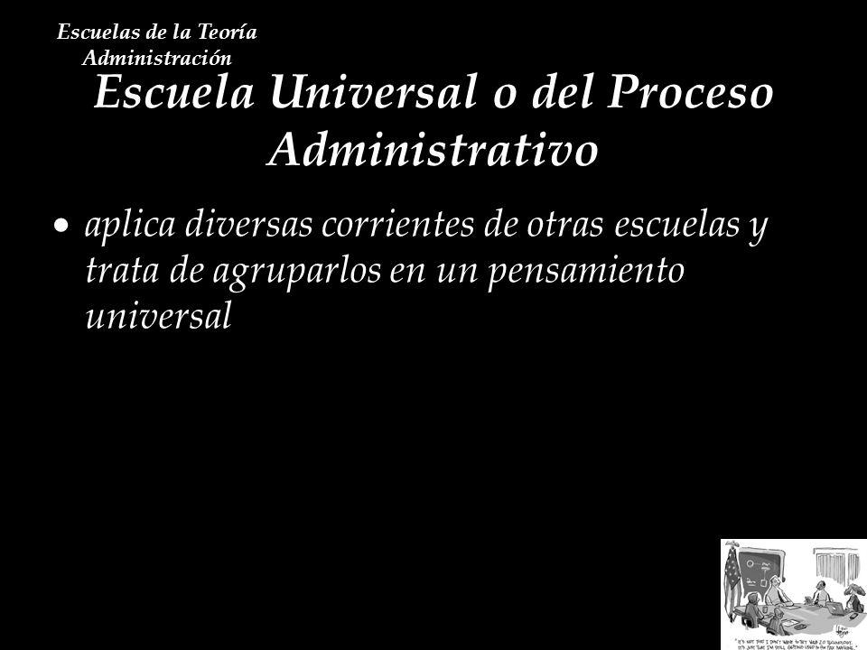 Escuela Universal o del Proceso Administrativo Escuelas de la Teoría Administración aplica diversas corrientes de otras escuelas y trata de agruparlos