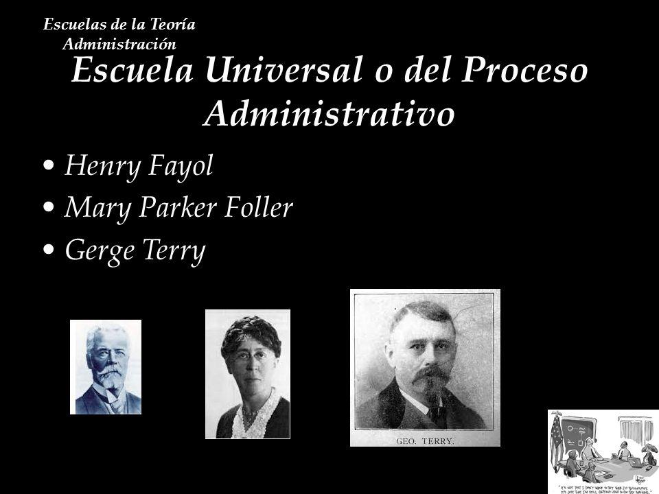 Escuela Universal o del Proceso Administrativo Escuelas de la Teoría Administración Henry Fayol Mary Parker Foller Gerge Terry