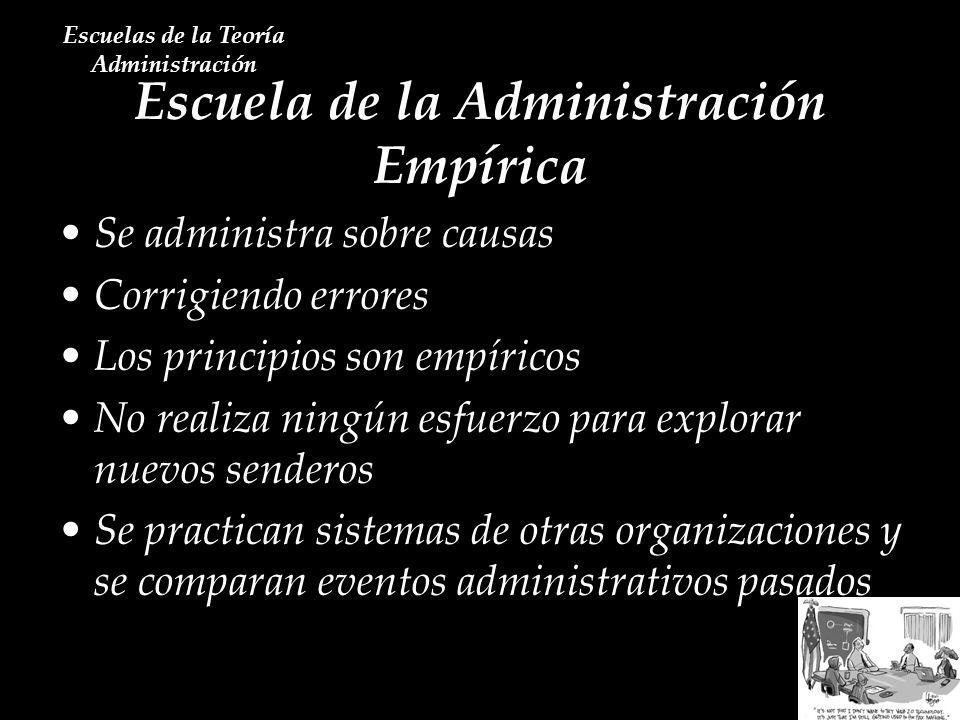 Escuela de la Administración Empírica Escuelas de la Teoría Administración Se administra sobre causas Corrigiendo errores Los principios son empíricos