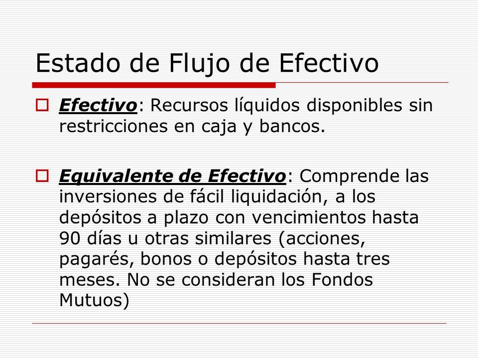 Estado de Flujo de Efectivo Efectivo: Recursos líquidos disponibles sin restricciones en caja y bancos. Equivalente de Efectivo: Comprende las inversi