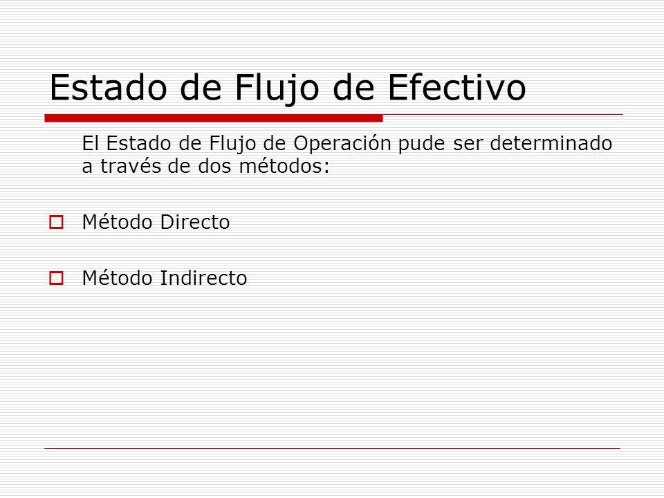 Estado de Flujo de Efectivo El Estado de Flujo de Operación pude ser determinado a través de dos métodos: Método Directo Método Indirecto