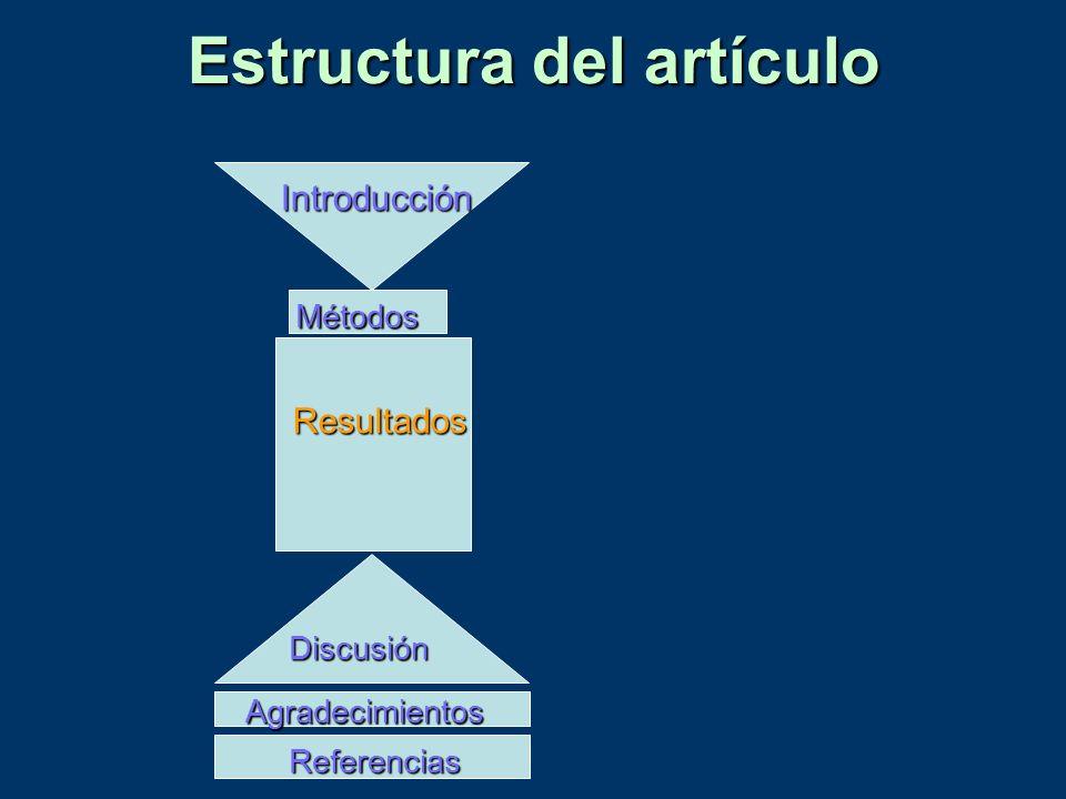 Resultados Métodos Introducción Discusión Agradecimientos Referencias Estructura del artículo