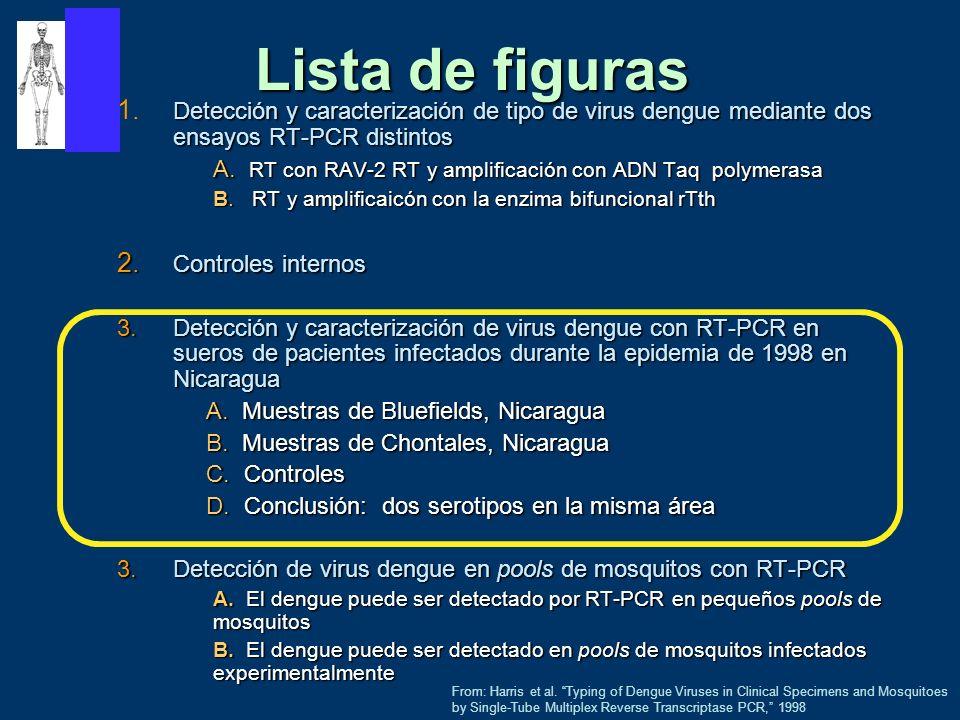 Lista de figuras Detección y caracterización de tipo de virus dengue mediante dos ensayos RT PCR distintos 1. Detección y caracterización de tipo de v