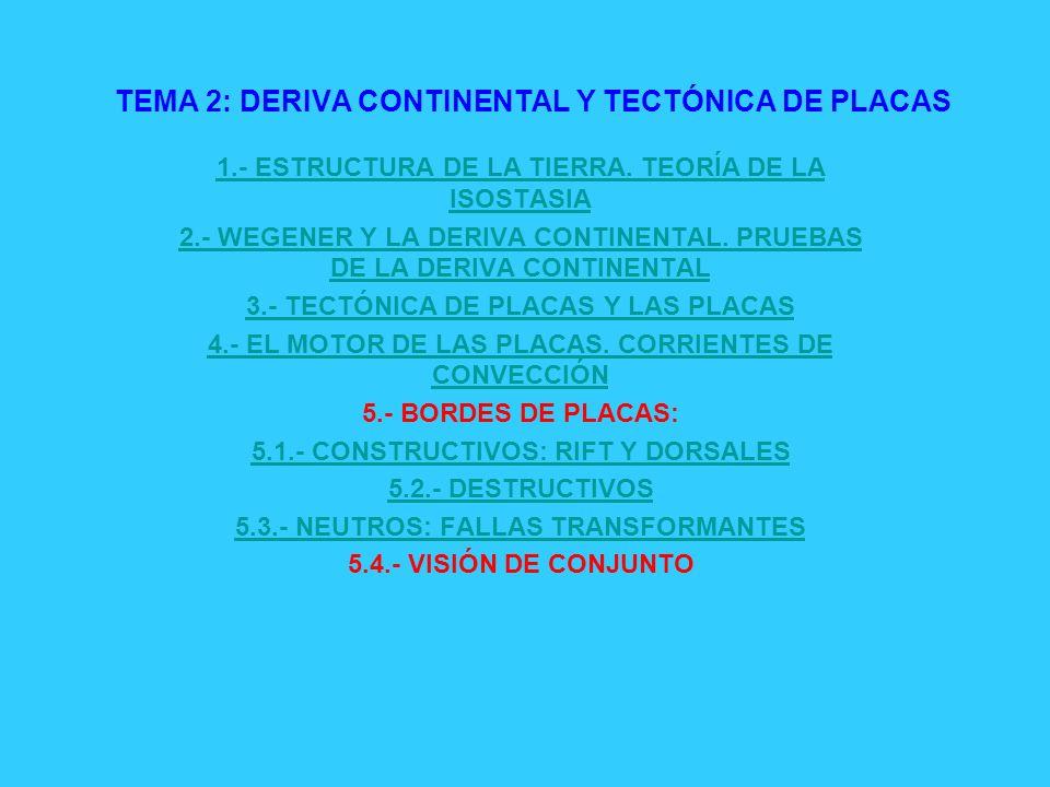 TEMA 2: DERIVA CONTINENTAL Y TECTÓNICA DE PLACAS 1.- ESTRUCTURA DE LA TIERRA. TEORÍA DE LA ISOSTASIA 2.- WEGENER Y LA DERIVA CONTINENTAL. PRUEBAS DE L