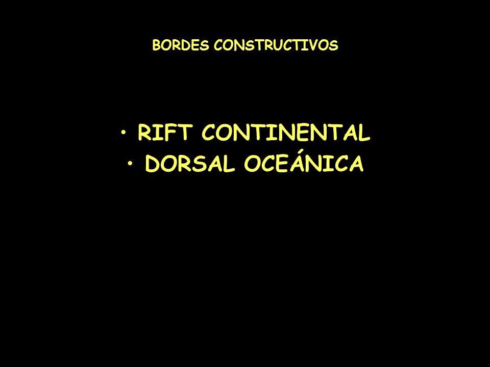 BORDES CONSTRUCTIVOS RIFT CONTINENTAL DORSAL OCEÁNICA