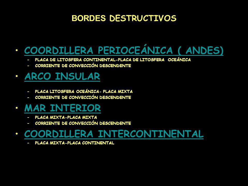 BORDES DESTRUCTIVOS COORDILLERA PERIOCEÁNICA ( ANDES) –PLACA DE LITOSFERA CONTINENTAL-PLACA DE LITOSFERA OCEÁNICA –CORRIENTE DE CONVECCIÓN DESCENDENTE