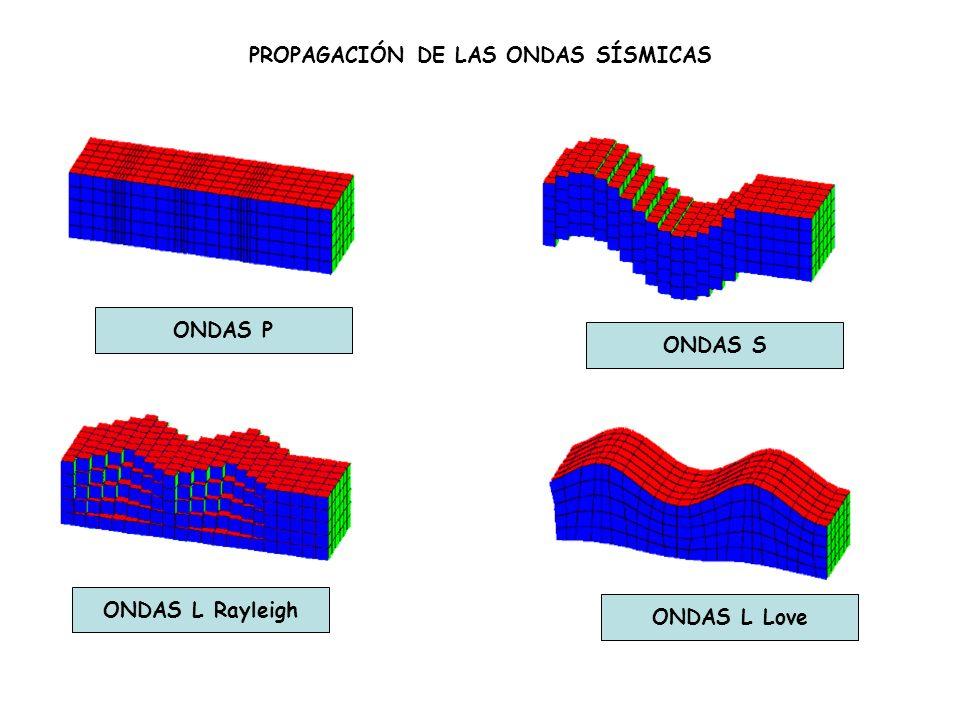 A efectos del estudio del interior terrestre, está claro que sólo son interesantes las ondas P y S, ya que son las únicas que se propagan por el interior.