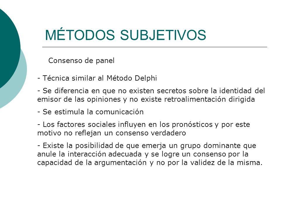 MÉTODOS SUBJETIVOS Consenso de panel - Técnica similar al Método Delphi - Se diferencia en que no existen secretos sobre la identidad del emisor de la
