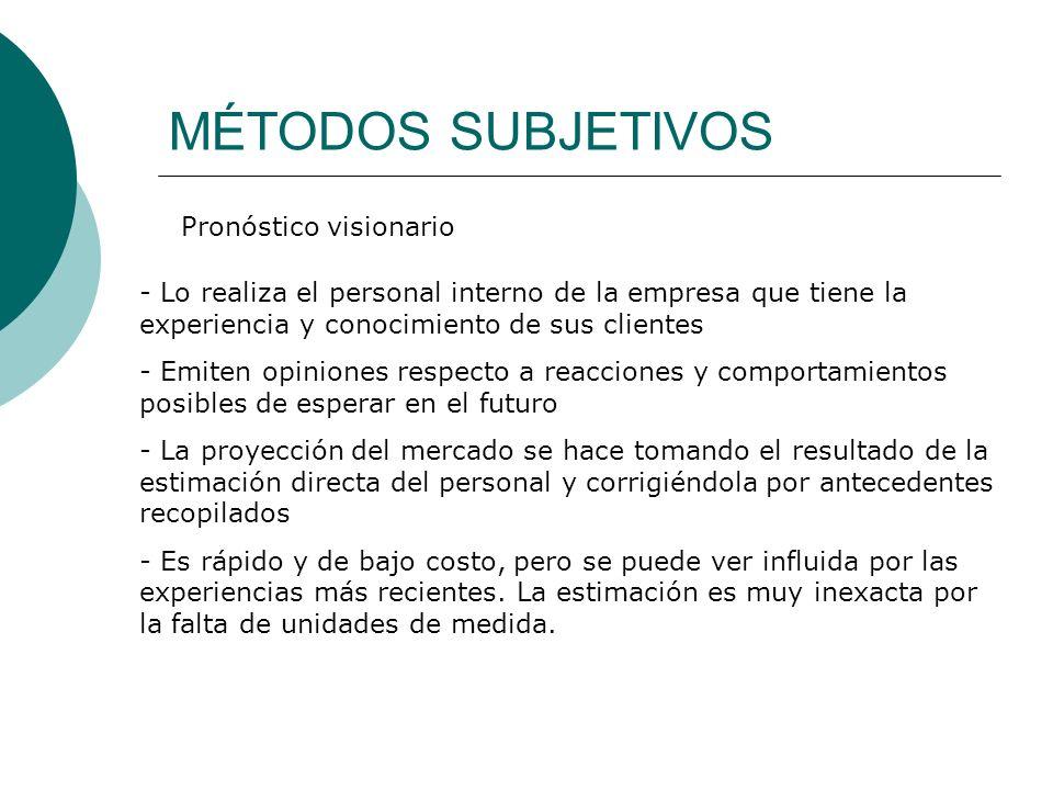 MÉTODOS SUBJETIVOS Pronóstico visionario - Lo realiza el personal interno de la empresa que tiene la experiencia y conocimiento de sus clientes - Emit