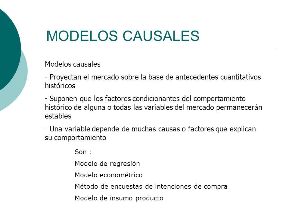 MODELOS CAUSALES Modelos causales - Proyectan el mercado sobre la base de antecedentes cuantitativos históricos - Suponen que los factores condicionan