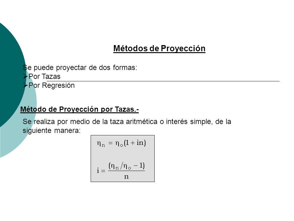 Métodos de Proyección Método de Proyección por Tazas.- Se puede proyectar de dos formas: Por Tazas Por Regresión Se realiza por medio de la taza aritm