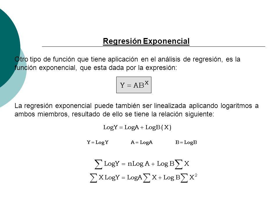 Regresión Exponencial Otro tipo de función que tiene aplicación en el análisis de regresión, es la función exponencial, que esta dada por la expresión