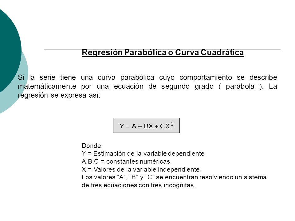 Regresión Parabólica o Curva Cuadrática Si la serie tiene una curva parabólica cuyo comportamiento se describe matemáticamente por una ecuación de seg