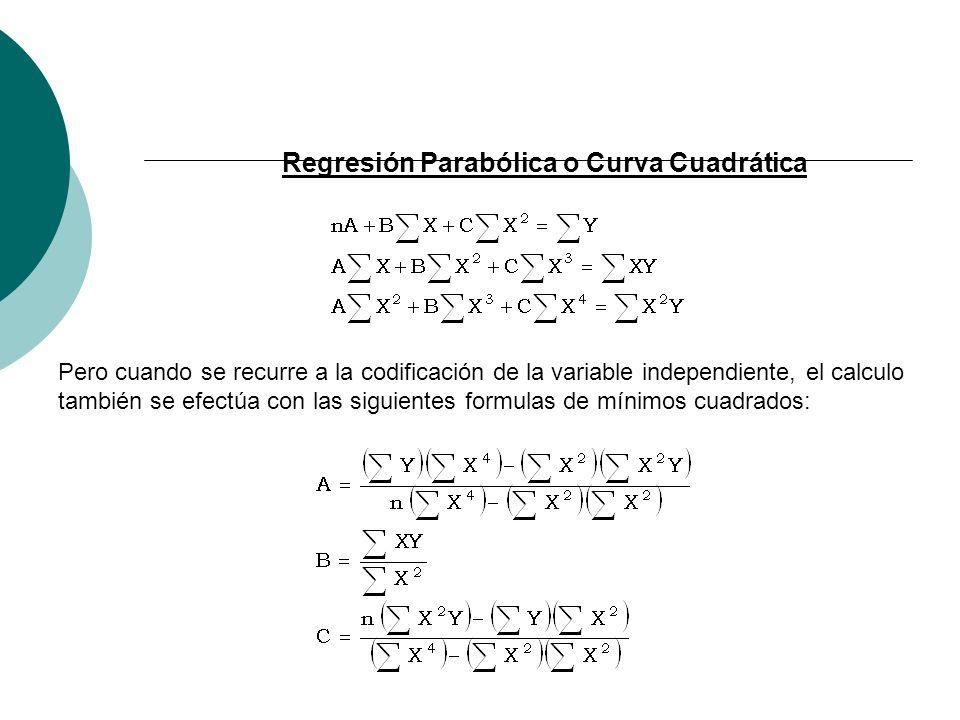 Regresión Parabólica o Curva Cuadrática Pero cuando se recurre a la codificación de la variable independiente, el calculo también se efectúa con las s