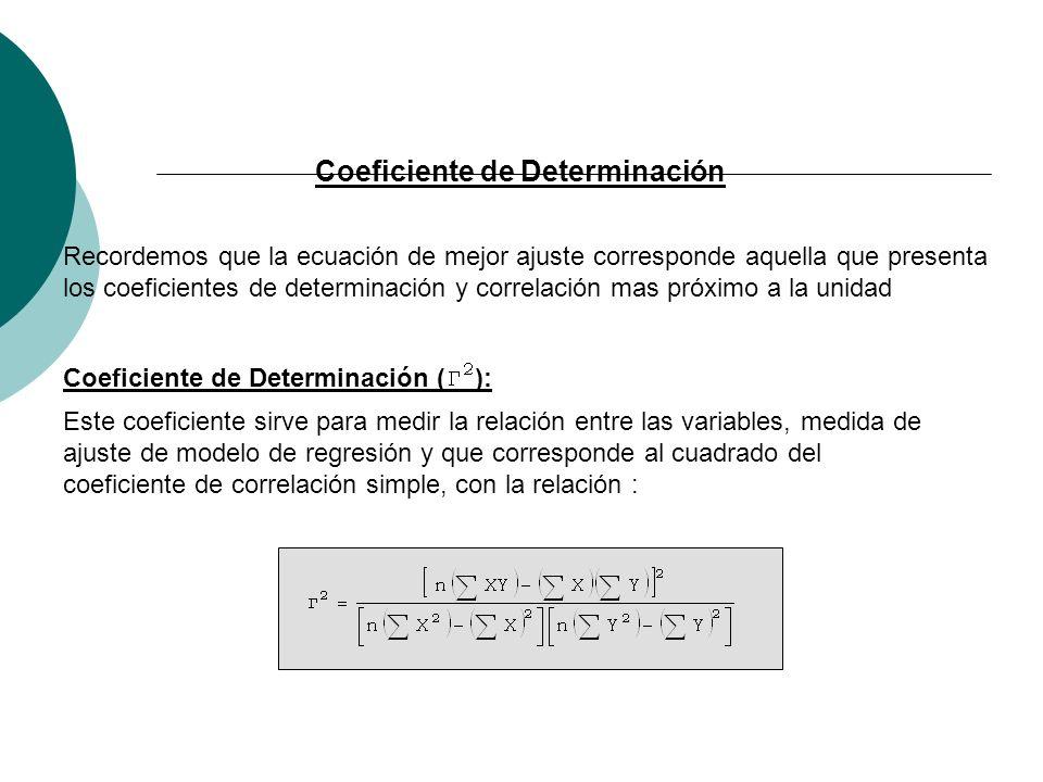 Coeficiente de Determinación Recordemos que la ecuación de mejor ajuste corresponde aquella que presenta los coeficientes de determinación y correlaci