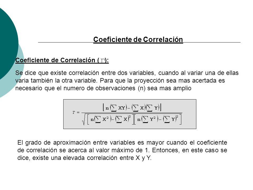 Coeficiente de Correlación Se dice que existe correlación entre dos variables, cuando al variar una de ellas varia también la otra variable. Para que