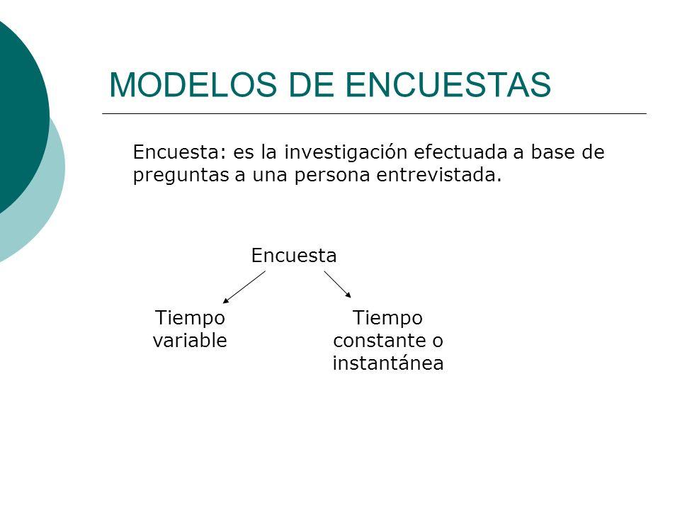MODELOS DE ENCUESTAS Encuesta: es la investigación efectuada a base de preguntas a una persona entrevistada. Encuesta Tiempo variable Tiempo constante