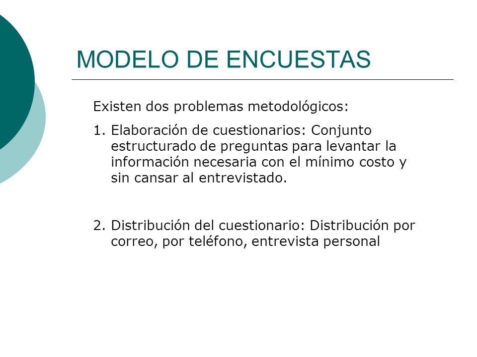 MODELO DE ENCUESTAS Existen dos problemas metodológicos: 1.Elaboración de cuestionarios: Conjunto estructurado de preguntas para levantar la informaci
