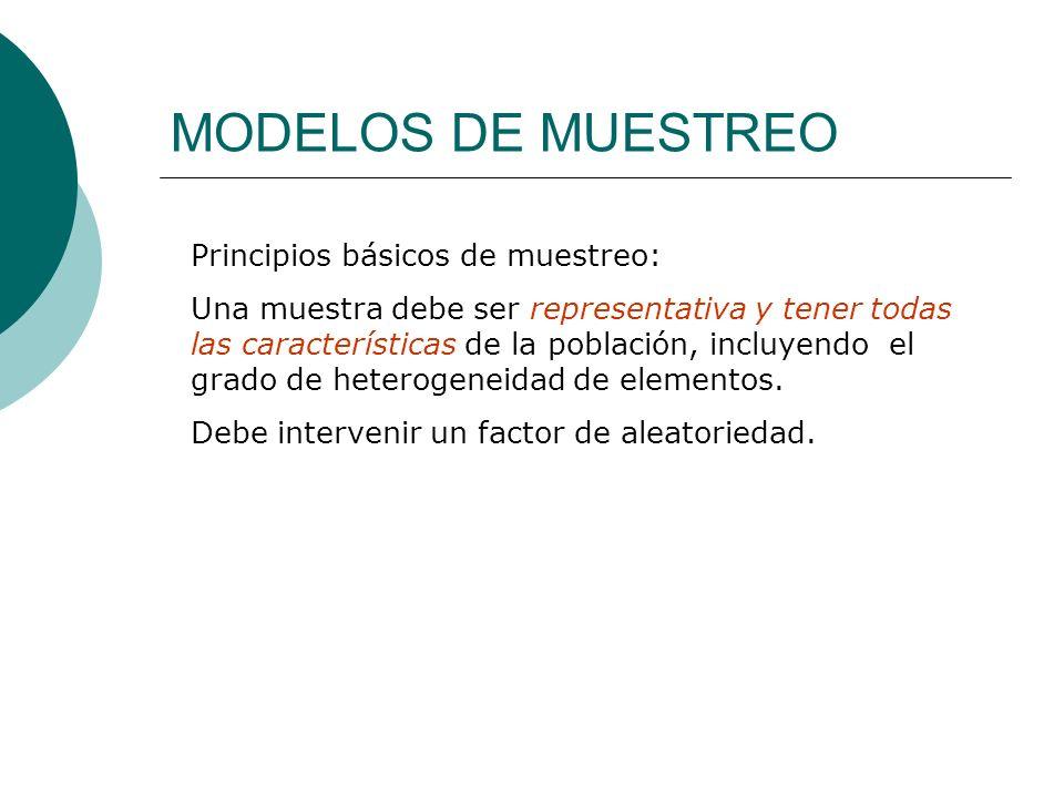 MODELOS DE MUESTREO Principios básicos de muestreo: Una muestra debe ser representativa y tener todas las características de la población, incluyendo