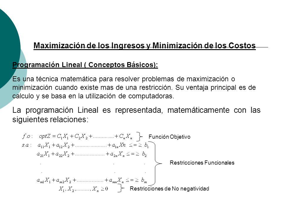 Maximización de los Ingresos y Minimización de los Costos Programación Lineal ( Conceptos Básicos): Es una técnica matemática para resolver problemas