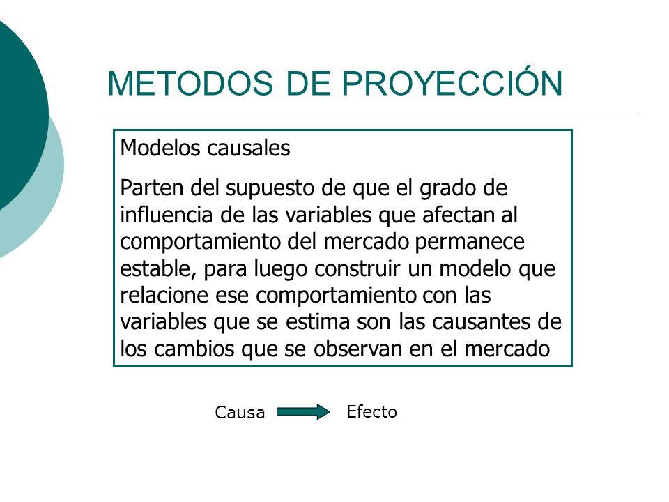 METODOS DE PROYECCIÓN Modelos causales Parten del supuesto de que el grado de influencia de las variables que afectan al comportamiento del mercado pe