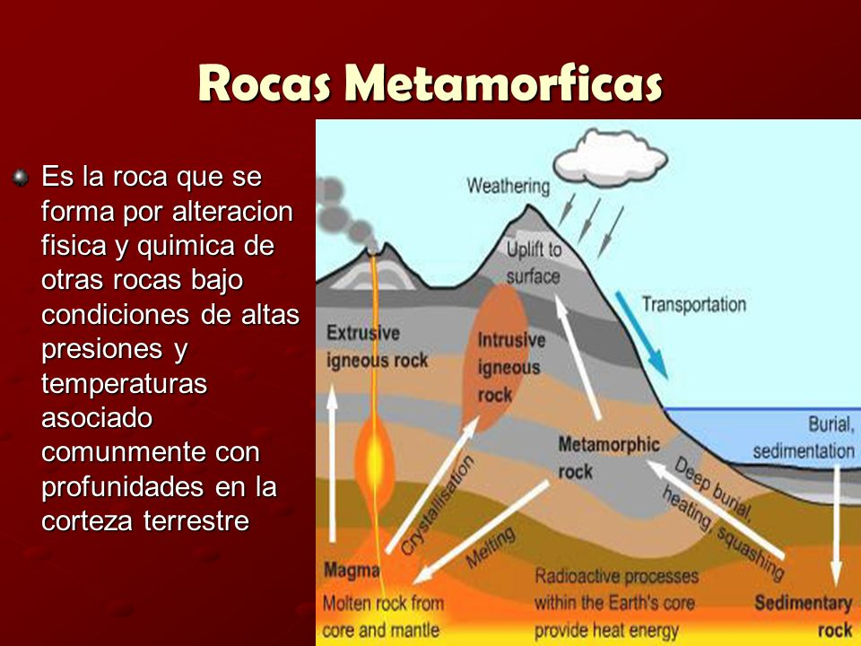 Rocas Metamorficas Es la roca que se forma por alteracion fisica y quimica de otras rocas bajo condiciones de altas presiones y temperaturas asociado