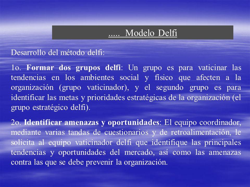 ..... Modelo Delfi Desarrollo del método delfi: 1o. Formar dos grupos delfi: Un grupo es para vaticinar las tendencias en los ambientes social y físic