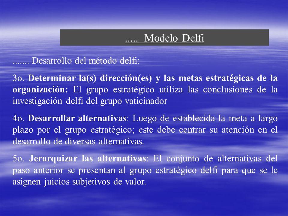 ..... Modelo Delfi....... Desarrollo del método delfi: 3o. Determinar la(s) dirección(es) y las metas estratégicas de la organización: El grupo estrat