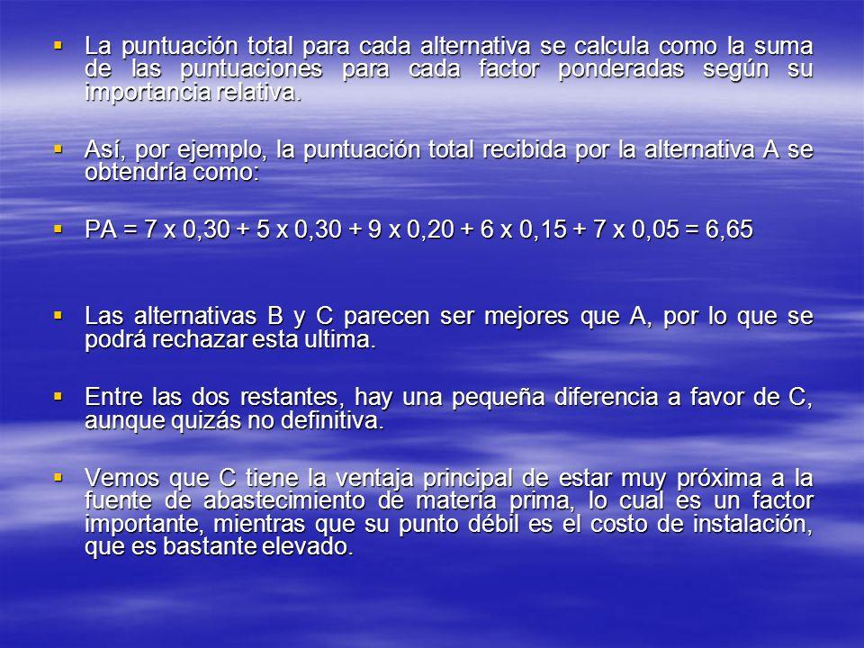 La puntuación total para cada alternativa se calcula como la suma de las puntuaciones para cada factor ponderadas según su importancia relativa. La pu