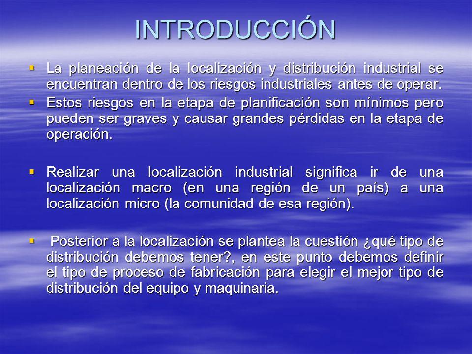 INTRODUCCIÓN La planeación de la localización y distribución industrial se encuentran dentro de los riesgos industriales antes de operar. La planeació