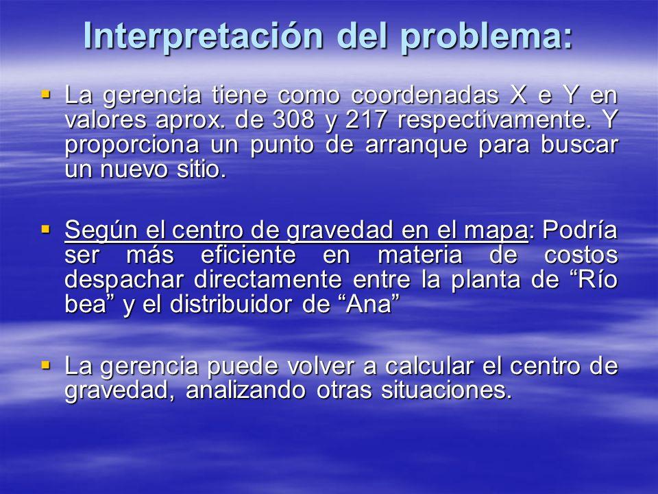Interpretación del problema: La gerencia tiene como coordenadas X e Y en valores aprox. de 308 y 217 respectivamente. Y proporciona un punto de arranq