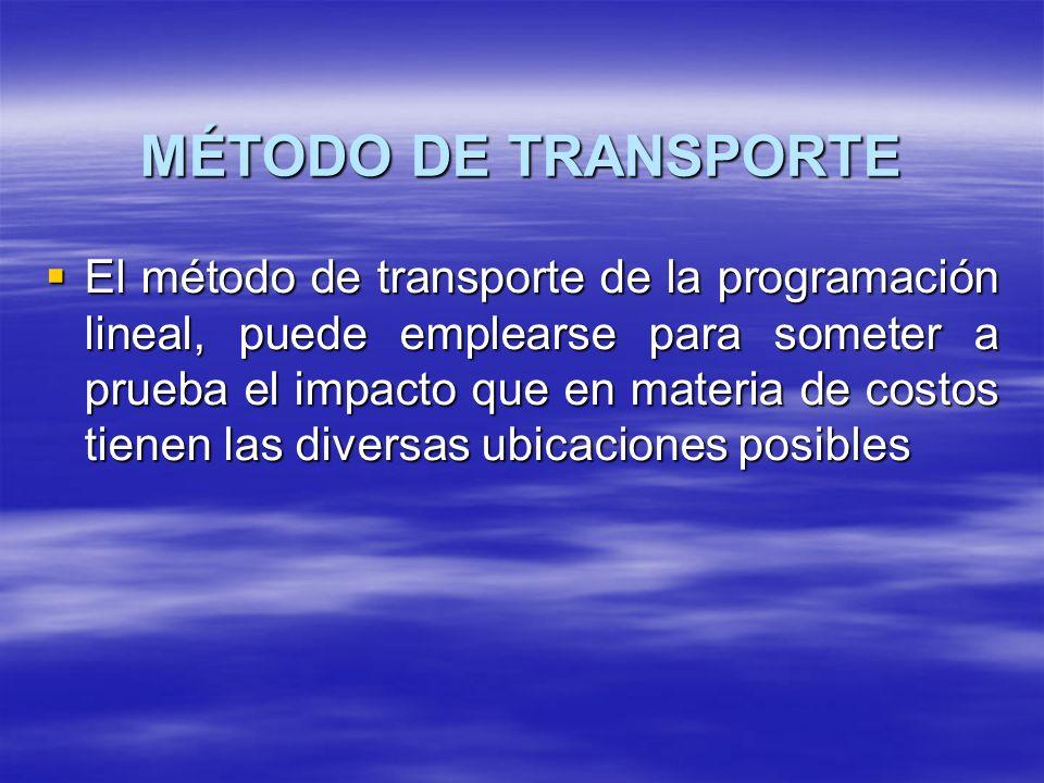 MÉTODO DE TRANSPORTE El método de transporte de la programación lineal, puede emplearse para someter a prueba el impacto que en materia de costos tien