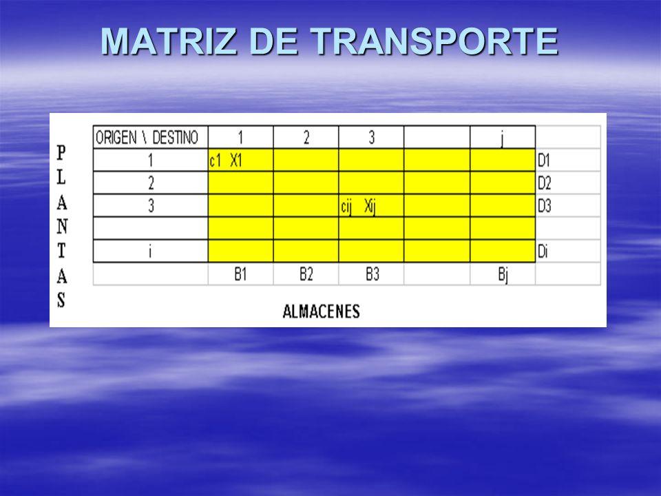 MATRIZ DE TRANSPORTE