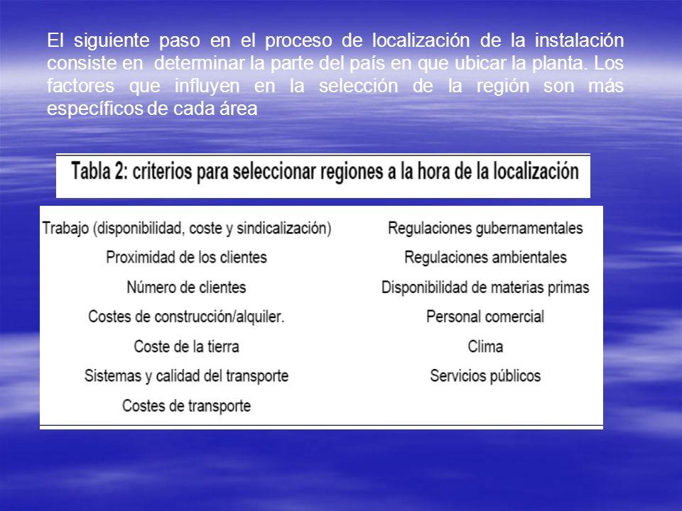 El siguiente paso en el proceso de localización de la instalación consiste en determinar la parte del país en que ubicar la planta. Los factores que i