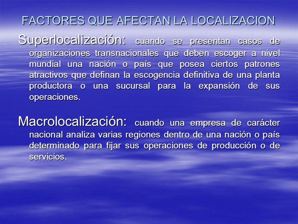 FACTORES QUE AFECTAN LA LOCALIZACION Superlocalización: cuando se presentan casos de organizaciones transnacionales que deben escoger a nivel mundial