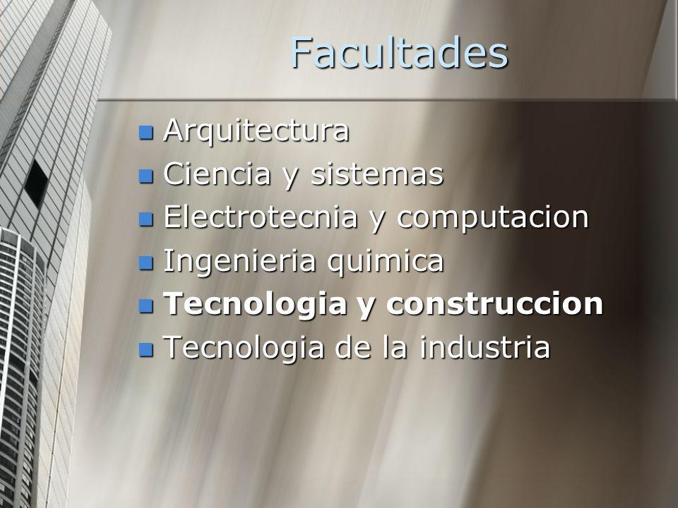 Facultades Arquitectura Arquitectura Ciencia y sistemas Ciencia y sistemas Electrotecnia y computacion Electrotecnia y computacion Ingenieria quimica