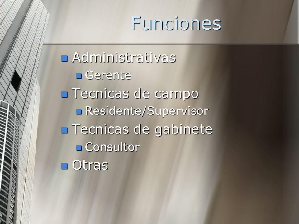 Funciones Administrativas Administrativas Gerente Gerente Tecnicas de campo Tecnicas de campo Residente/Supervisor Residente/Supervisor Tecnicas de ga