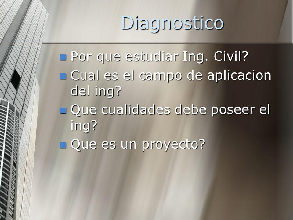 Diagnostico Por que estudiar Ing. Civil? Por que estudiar Ing. Civil? Cual es el campo de aplicacion del ing? Cual es el campo de aplicacion del ing?