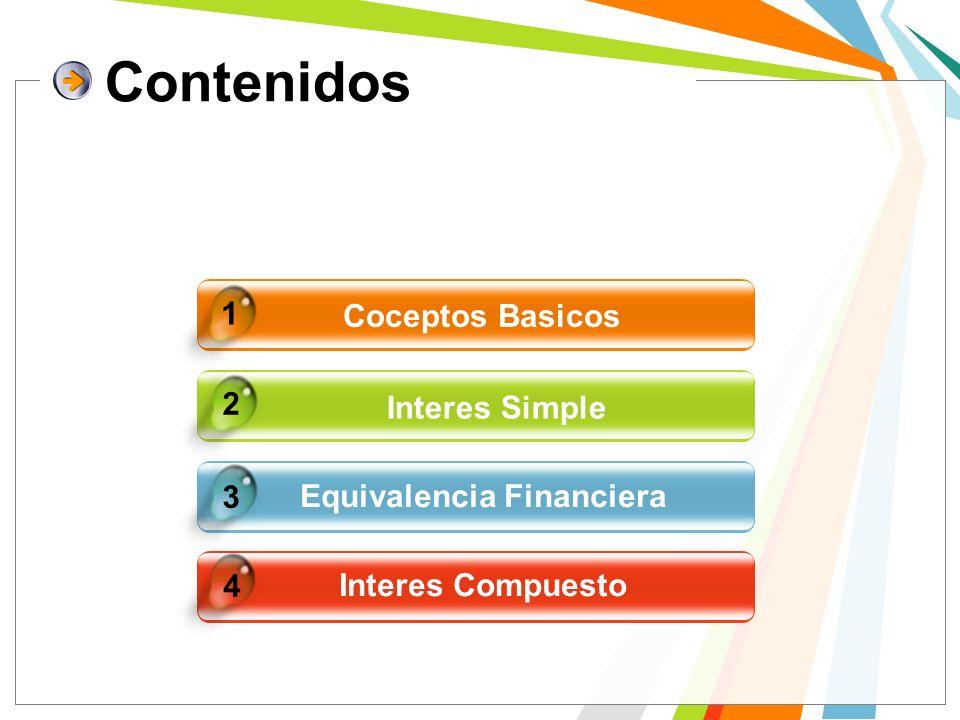 Coceptos Basicos Interes Simple Equivalencia Financiera Interes Compuesto 4 1 2 3 Contenidos