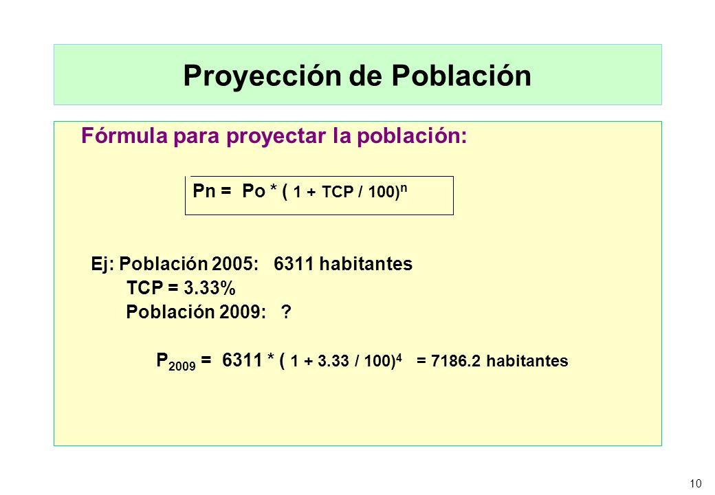 10 Proyección de Población Fórmula para proyectar la población: Pn = Po * ( 1 + TCP / 100) n Ej: Población 2005: 6311 habitantes TCP = 3.33% Población